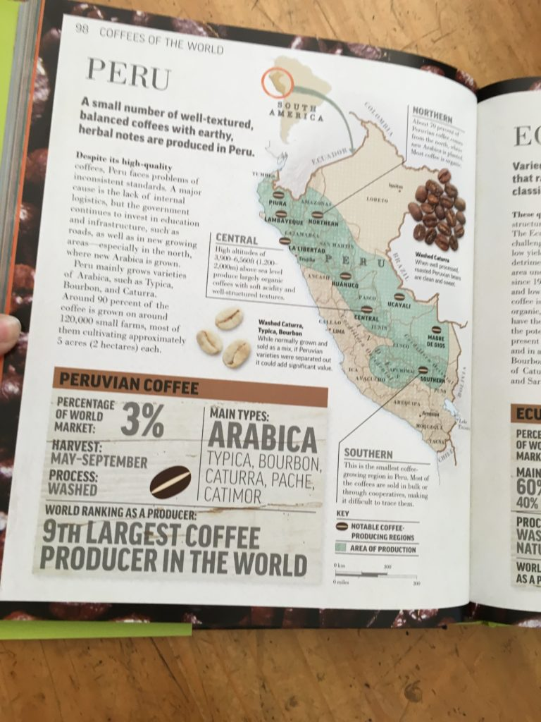 Map of Peru's Coffee Bean areas.